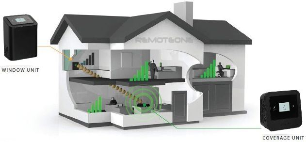 Get more 3G coverage in your home